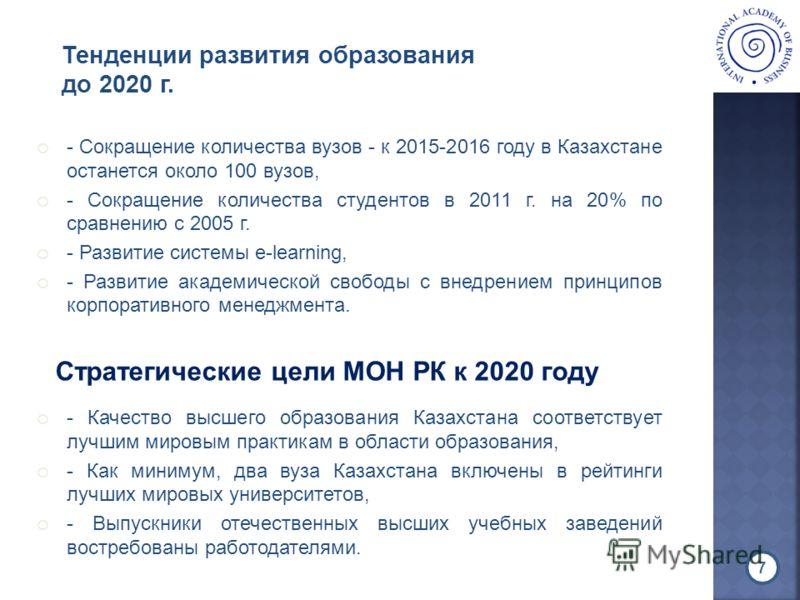 - Качество высшего образования Казахстана соответствует лучшим мировым практикам в области образования, - Как минимум, два вуза Казахстана включены в рейтинги лучших мировых университетов, - Выпускники отечественных высших учебных заведений востребов