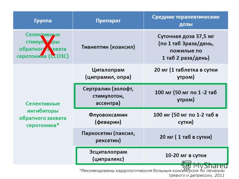 ГруппаПрепарат Средние терапевтические дозы Селективные стимуляторы обратного захвата серотонина (ССОЗС) Тианептин (коаксил) Суточная доза 37,5 мг (по 1 таб 3раза/день, пожилые по 1 таб 2 раза/день) Селективные ингибиторы обратного захвата серотонина