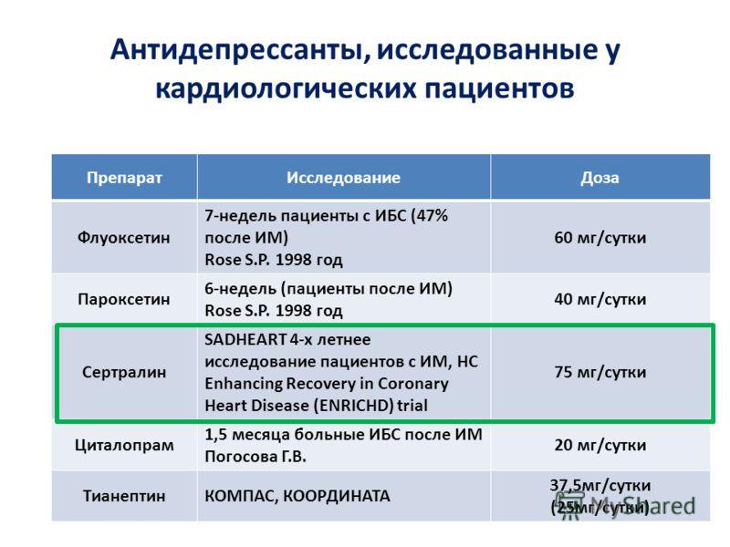 Антидепрессанты, исследованные у кардиологических пациентов ПрепаратИсследованиеДоза Флуоксетин 7-недель пациенты с ИБС (47% после ИМ) Rose S.P. 1998 год 60 мг/сутки Пароксетин 6-недель (пациенты после ИМ) Rose S.P. 1998 год 40 мг/сутки Сертралин SAD