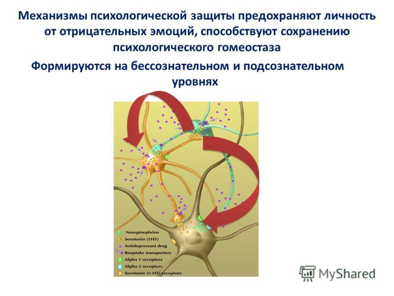 Механизмы психологической защиты предохраняют личность от отрицательных эмоций, способствуют сохранению психологического гомеостаза Формируются на бессознательном и подсознательном уровнях
