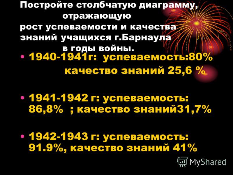 Постройте столбчатую диаграмму, отражающую рост успеваемости и качества знаний учащихся г.Барнаула в годы войны. 1940-1941г: успеваемость:80% качество знаний 25,6 % 1941-1942 г: успеваемость: 86,8% ; качество знаний31,7% 1942-1943 г: успеваемость: 91