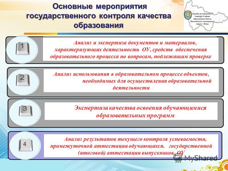 Основные мероприятия Основные мероприятия государственного контроля качества образования 4 Анализ и экспертиза документов и материалов, характеризующих деятельность ОУ, средств обеспечения образовательного процесса по вопросам, подлежащим проверке Ан