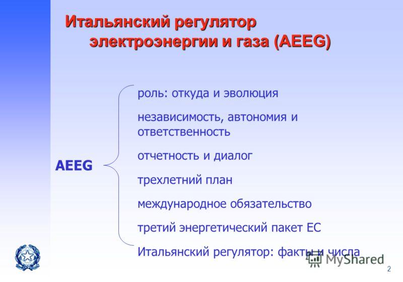 2 Итальянский регулятор электроэнергии и газа (AEEG) роль: откуда и эволюция независимость, автономия и ответственность отчетность и диалог трехлетний план международное обязательство третий энергетический пакет ЕС Итальянский регулятор: факты и числ