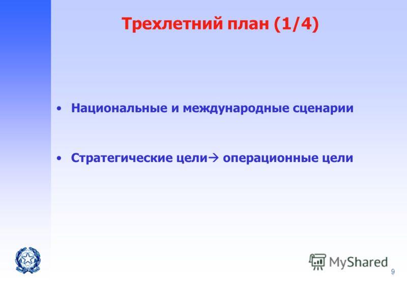 9 Трехлетний план (1/4) Национальные и международные сценарии Стратегические цели операционные цели