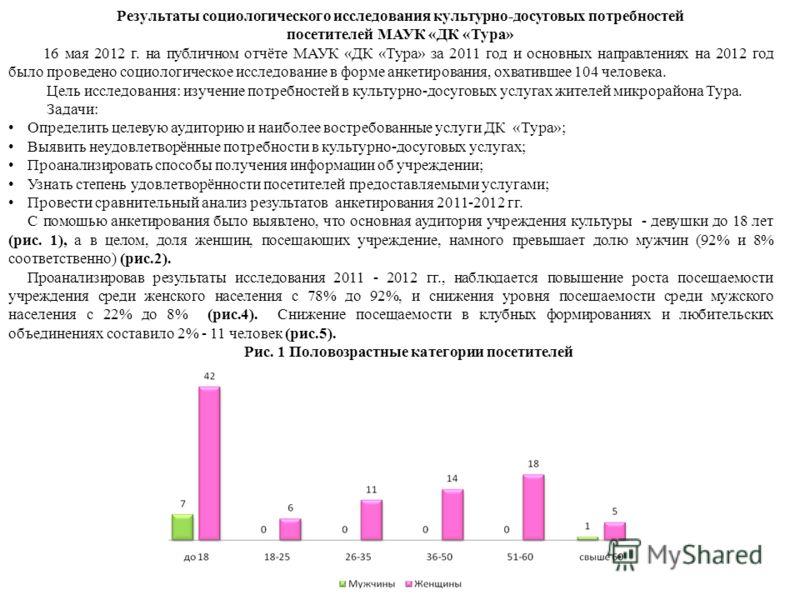 Результаты социологического исследования культурно-досуговых потребностей посетителей МАУК «ДК «Тура» 16 мая 2012 г. на публичном отчёте МАУК «ДК «Тура» за 2011 год и основных направлениях на 2012 год было проведено социологическое исследование в фор