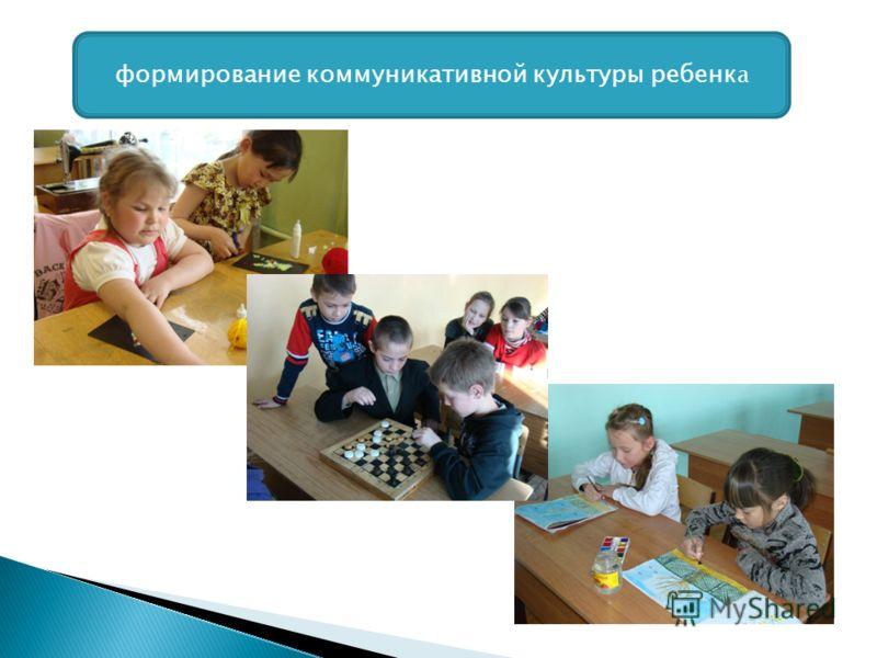 формирование коммуникативной культуры ребенк а