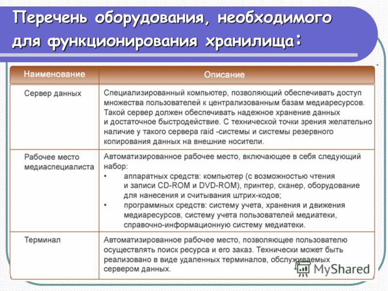 Перечень оборудования, необходимого для функционирования хранилища :