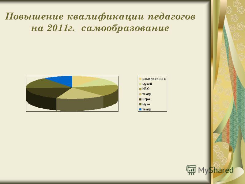 Повышение квалификации педагогов на 2011г. самообразование