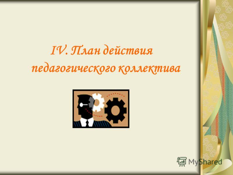 IV. План действия педагогического коллектива