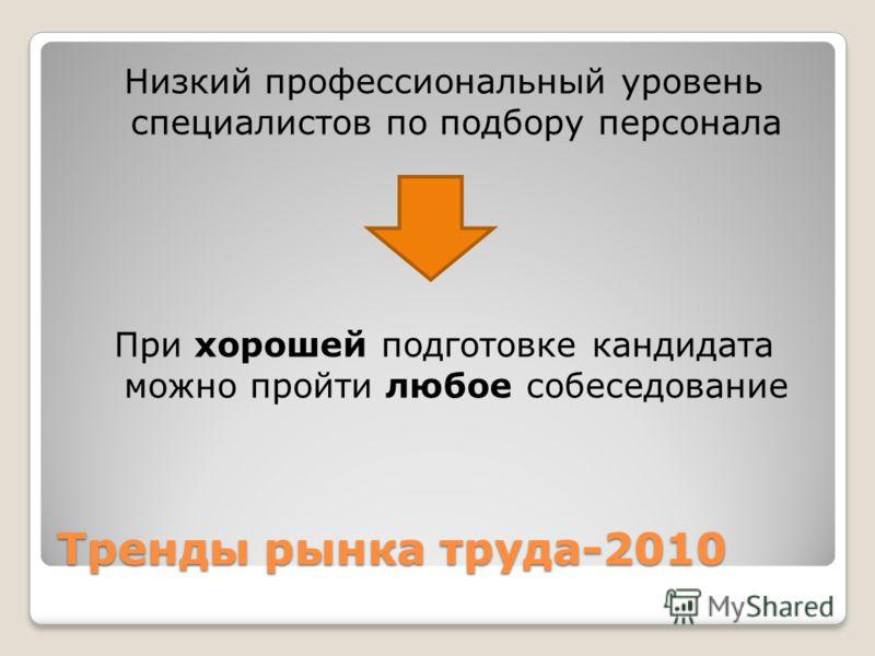 Тренды рынка труда-2010 Низкий профессиональный уровень специалистов по подбору персонала При хорошей подготовке кандидата можно пройти любое собеседование