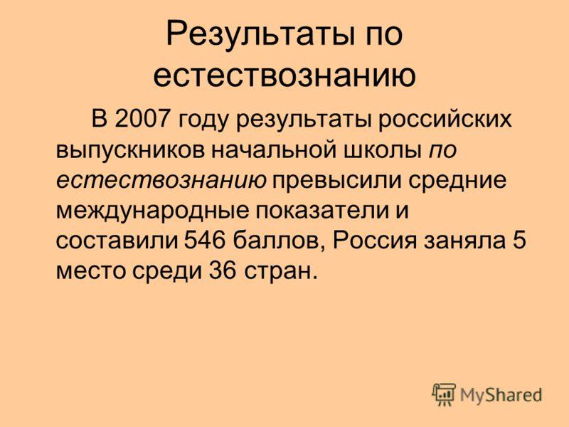 Результаты по естествознанию В 2007 году результаты российских выпускников начальной школы по естествознанию превысили средние международные показатели и составили 546 баллов, Россия заняла 5 место среди 36 стран.