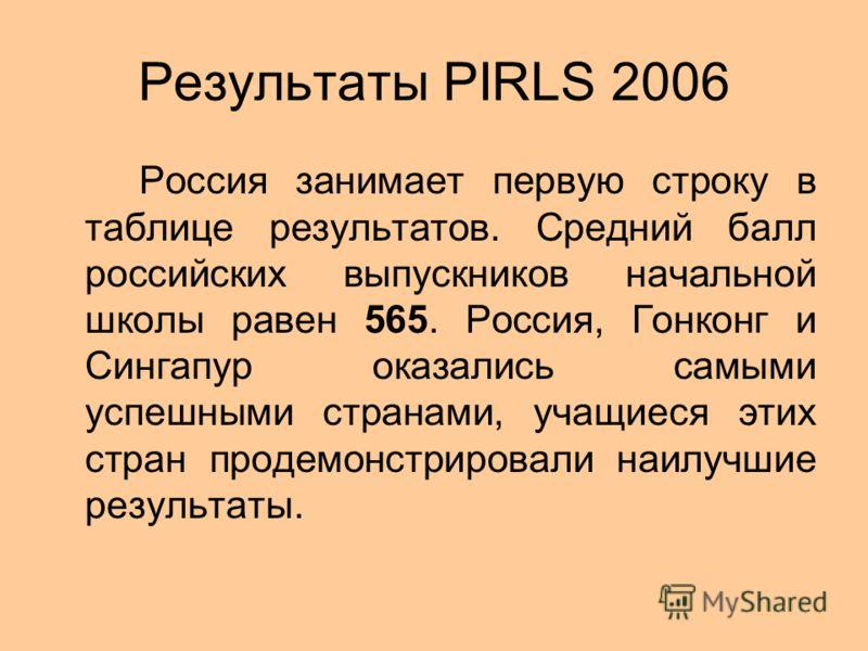 Результаты PIRLS 2006 Россия занимает первую строку в таблице результатов. Средний балл российских выпускников начальной школы равен 565. Россия, Гонконг и Сингапур оказались самыми успешными странами, учащиеся этих стран продемонстрировали наилучшие