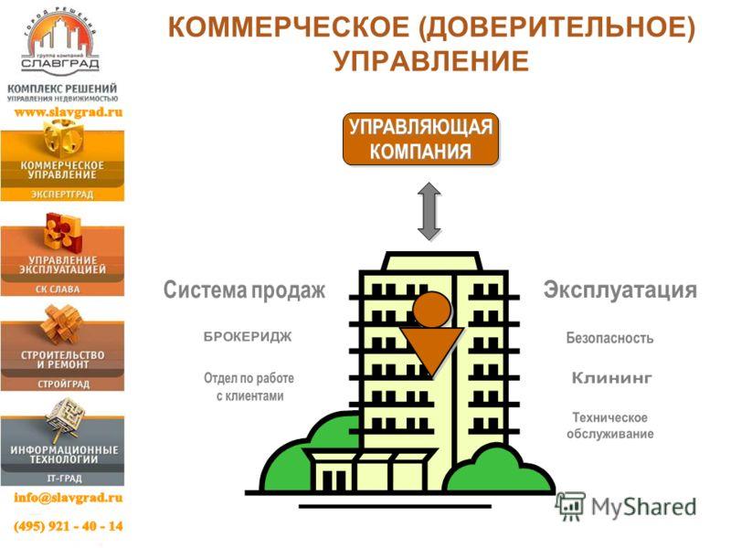 Коммерческое управление недвижимостью это коммерческое предложение о коммерческой недвижимости