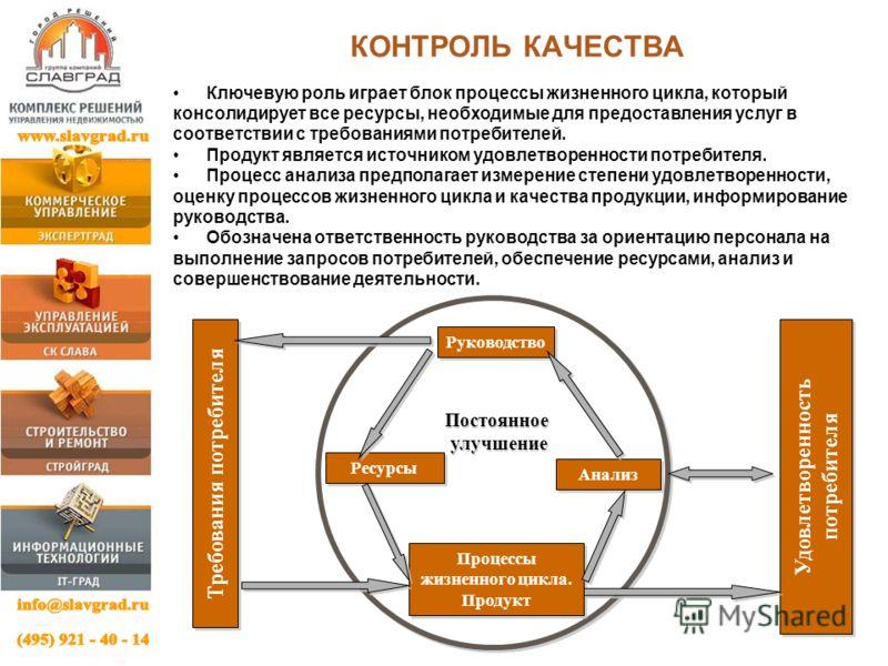 КОНТРОЛЬ КАЧЕСТВА Ключевую роль играет блок процессы жизненного цикла, который консолидирует все ресурсы, необходимые для предоставления услуг в соответствии с требованиями потребителей. Продукт является источником удовлетворенности потребителя. Проц