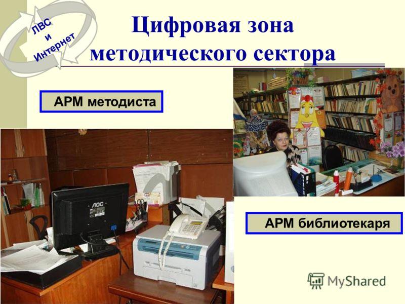 Цифровая зона методического сектора АРМ методиста АРМ библиотекаря ЛВС и Интернет