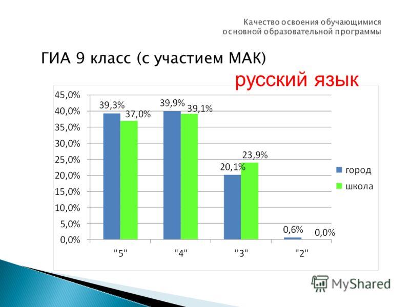 ГИА 9 класс (с участием МАК) русский язык