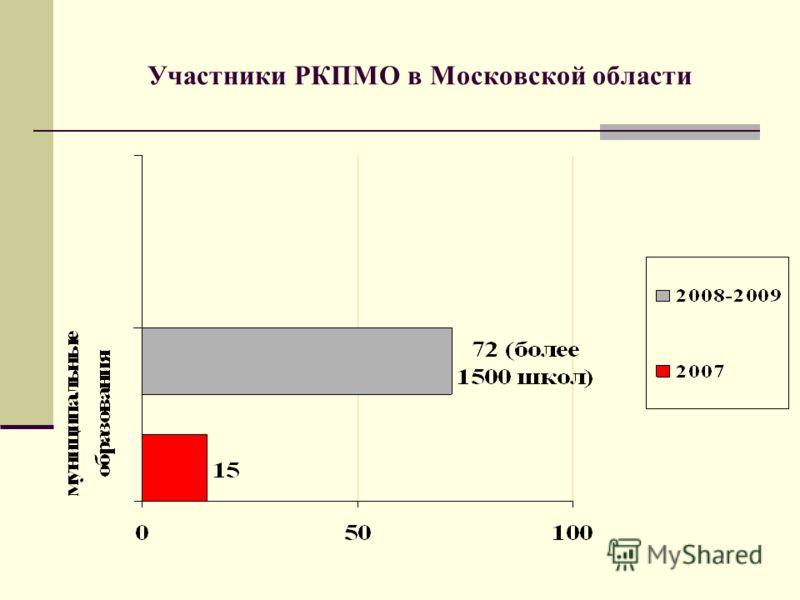 Участники РКПМО в Московской области
