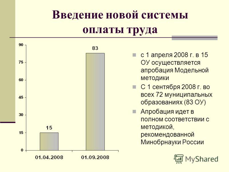 Введение новой системы оплаты труда с 1 апреля 2008 г. в 15 ОУ осуществляется апробация Модельной методики С 1 сентября 2008 г. во всех 72 муниципальных образованиях (83 ОУ) Апробация идет в полном соответствии с методикой, рекомендованной Минобрнаук