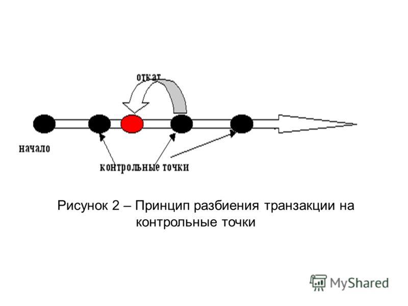 Рисунок 2 – Принцип разбиения транзакции на контрольные точки