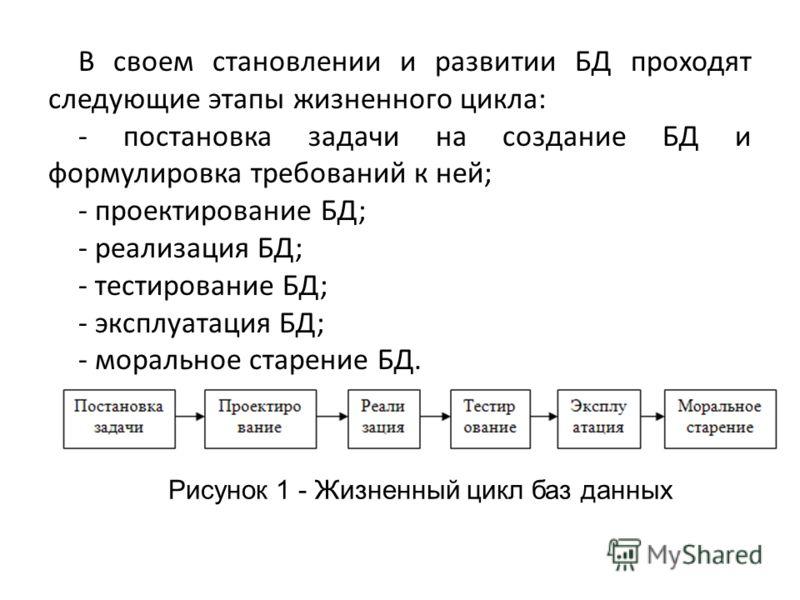 В своем становлении и развитии БД проходят следующие этапы жизненного цикла: - постановка задачи на создание БД и формулировка требований к ней; - проектирование БД; - реализация БД; - тестирование БД; - эксплуатация БД; - моральное старение БД. Рису