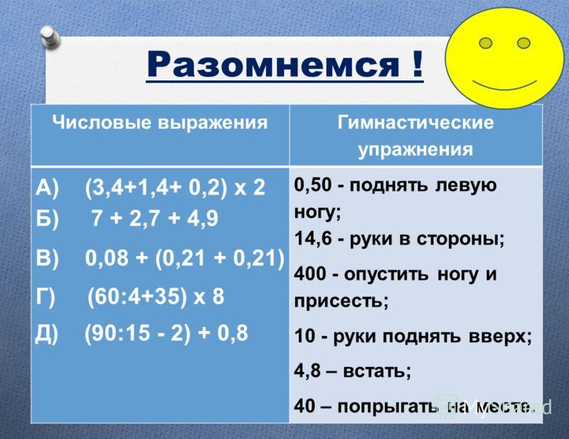 Разомнемся ! Числовые выражения Гимнастические упражнения А ) (3,4+1,4+ 0,2) х 2 Б ) 7 + 2,7 + 4,9 В ) 0,08 + (0,21 + 0,21) Г ) (60:4+35) х 8 Д ) (90:15 - 2) + 0,8 0,50 - поднять левую ногу ; 14,6 - руки в стороны ; 400 - опустить ногу и присесть ; 1