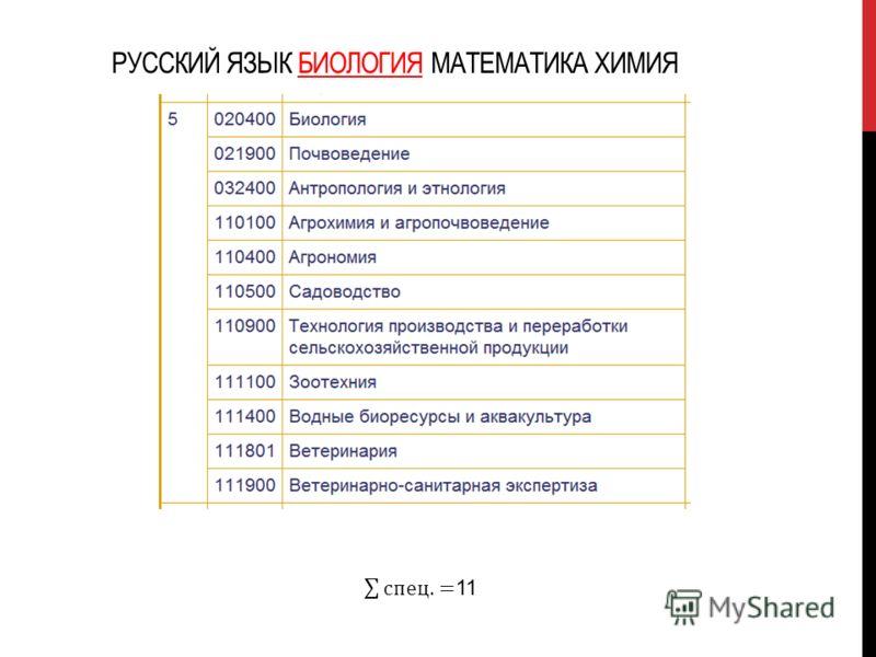 РУССКИЙ ЯЗЫК БИОЛОГИЯ МАТЕМАТИКА ХИМИЯ