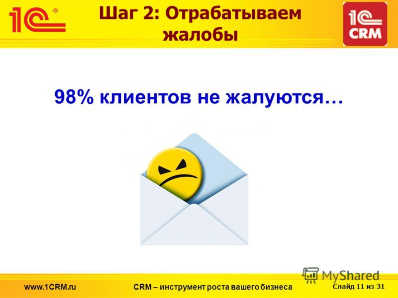 Слайд 11 из 31 98% клиентов не жалуются… CRM – инструмент роста вашего бизнесаwww.1CRM.ru Шаг 2: Отрабатываем жалобы