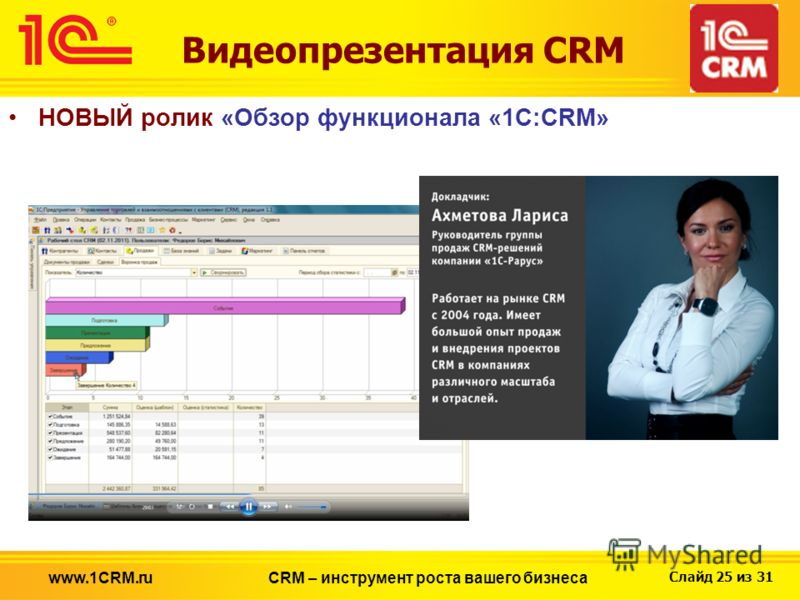 Слайд 25 из 31 Видеопрезентация CRM НОВЫЙ ролик «Обзор функционала «1С:CRM» CRM – инструмент роста вашего бизнесаwww.1CRM.ru