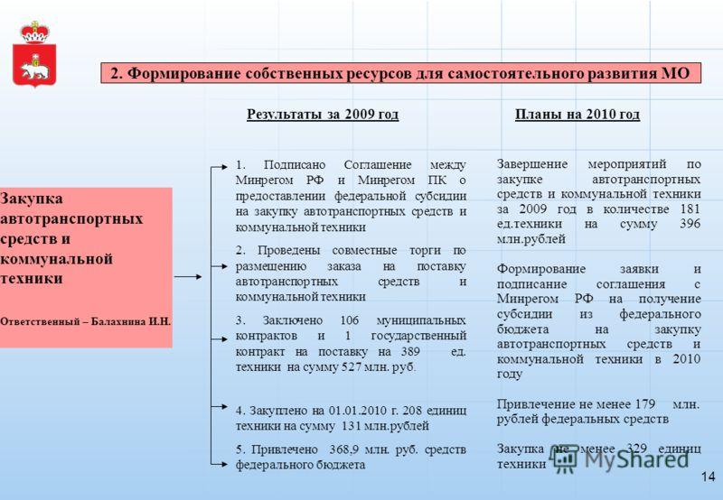ЦЕЛЬ – рост самообеспеченности муниципальных образований – рост эффективности бюджетных расходов Закупка автотранспортных средств и коммунальной техники Ответственный – Балахнина И.Н. Планы на 2010 годРезультаты за 2009 год 1. Подписано Соглашение ме