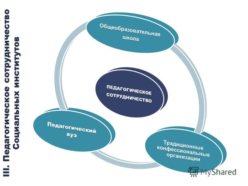 III. Педагогическое сотрудничество Социальных институтов