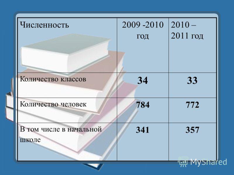 Численность2009 -2010 год 2010 – 2011 год Количество классов 3433 Количество человек 784772 В том числе в начальной школе 341357