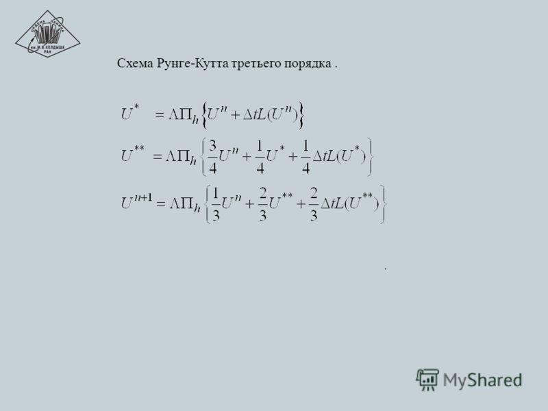 Схема Рунге-Кутта третьего порядка..
