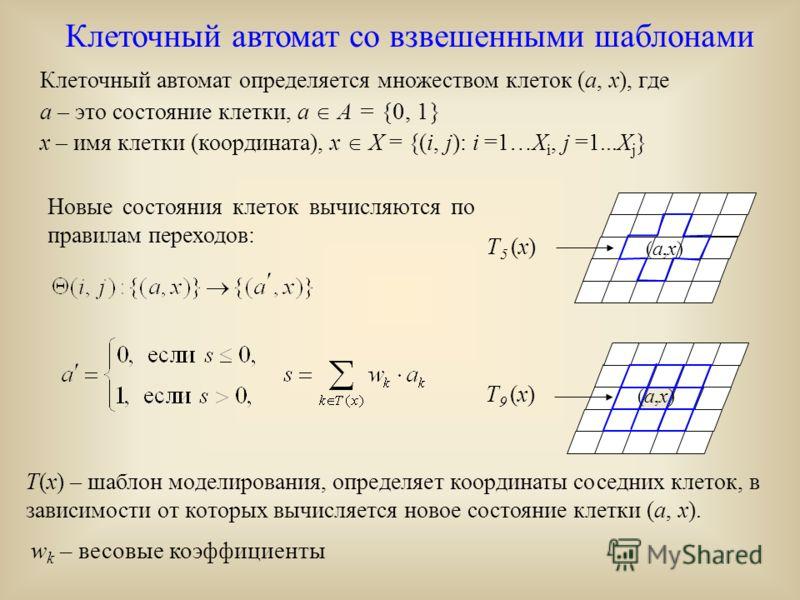 Клеточный автомат со взвешенными шаблонами (a,x)(a,x) Клеточный автомат определяется множеством клеток (а, х), где а – это состояние клетки, а A = {0, 1} х – имя клетки (координата), х Х = {(i, j): i =1…X i, j =1...X j } Новые состояния клеток вычисл