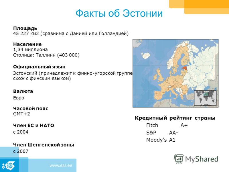Факты об Эстонии Площадь 45 227 км2 (сравнима с Данией или Голландией) Население 1,34 миллиона Столица: Таллинн (403 000) Официальный язык Эстонский (принадлежит к финно-угорской группе, схож с финским языком) Валюта Евро Часовой пояс GMT+2 Член ЕС и