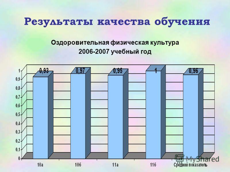 Результаты качества обучения Оздоровительная физическая культура 2006-2007 учебный год