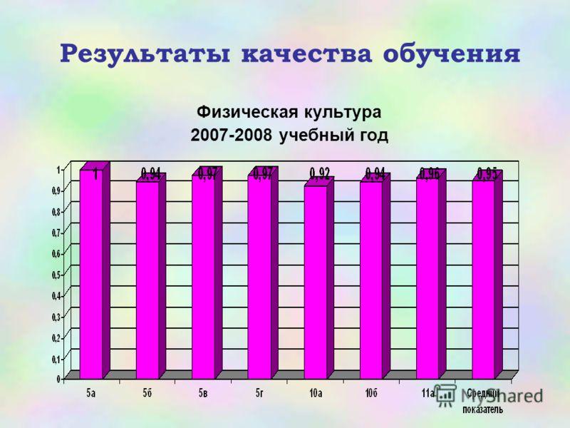 Результаты качества обучения Физическая культура 2007-2008 учебный год