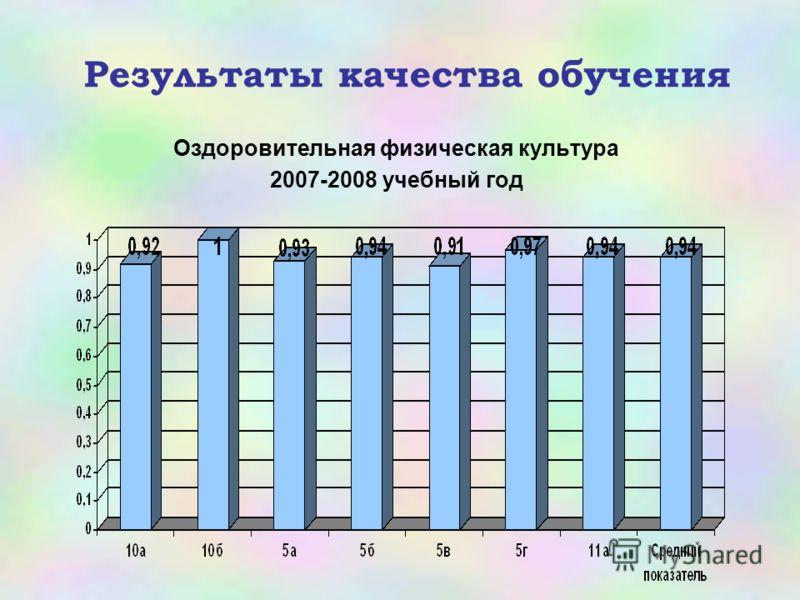 Результаты качества обучения Оздоровительная физическая культура 2007-2008 учебный год