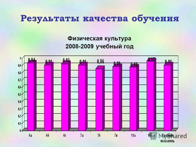 Результаты качества обучения Физическая культура 2008-2009 учебный год
