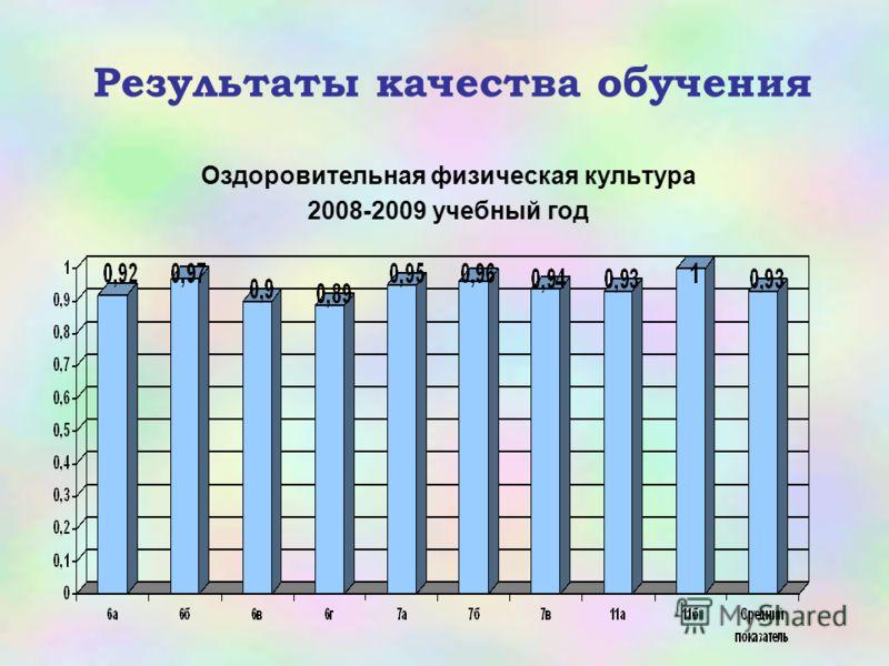 Результаты качества обучения Оздоровительная физическая культура 2008-2009 учебный год