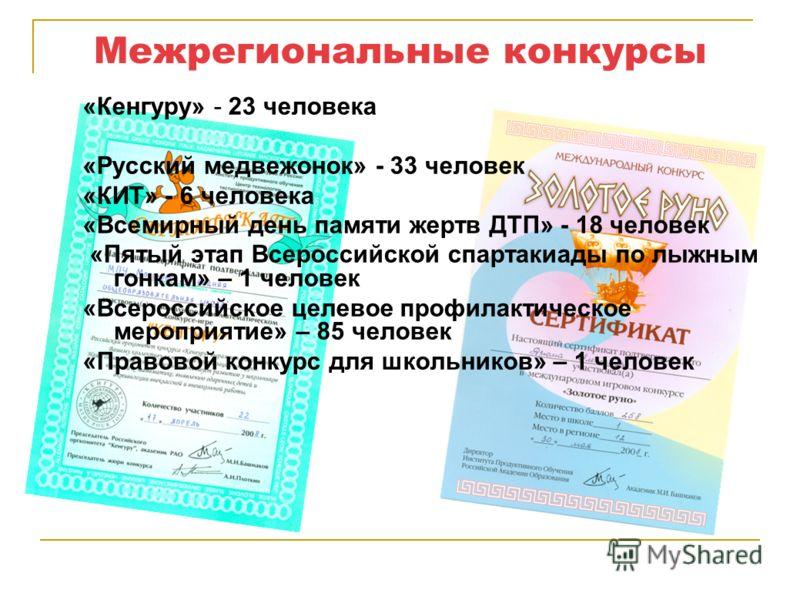 «Кенгуру» - 23 человека «Русский медвежонок» - 33 человек «КИТ» - 6 человека «Всемирный день памяти жертв ДТП» - 18 человек «Пятый этап Всероссийской спартакиады по лыжным гонкам» – 1 человек «Всероссийское целевое профилактическое мероприятие» – 85