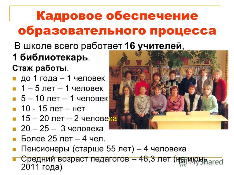 Кадровое обеспечение образовательного процесса В школе всего работает 16 учителей, 1 библиотекарь. Стаж работы. до 1 года – 1 человек 1 – 5 лет – 1 человек 5 – 10 лет – 1 человек 10 - 15 лет – нет 15 – 20 лет – 2 человека 20 – 25 – 3 человека Более 2