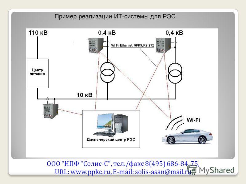 ООО НПФ Солис-С, тел./факс 8(495) 686-84-75, URL: www.ppke.ru, E-mail: solis-asan@mail.ru Пример реализации ИТ-системы для РЭС