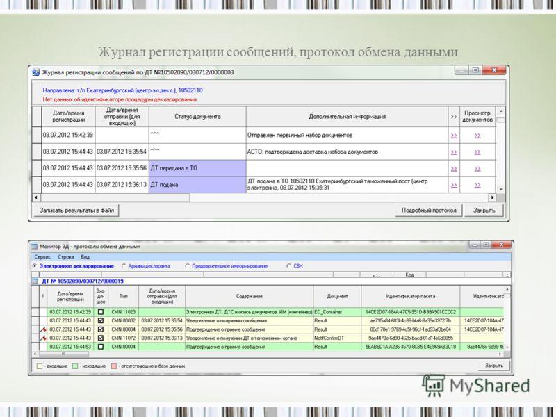 Журнал регистрации сообщений, протокол обмена данными