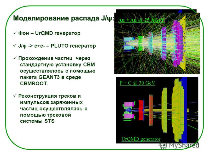 UrQMD generator Моделирование распада J/ψ: e+ e- J/ψ signal generator Фон – UrQMD генератор J/ψ -> e+e- – PLUTO генератор Прохождение частиц через стандартную установку СВМ осуществлялось с помощью пакета GEANT3 в среде CBMROOT. Реконструкция треков