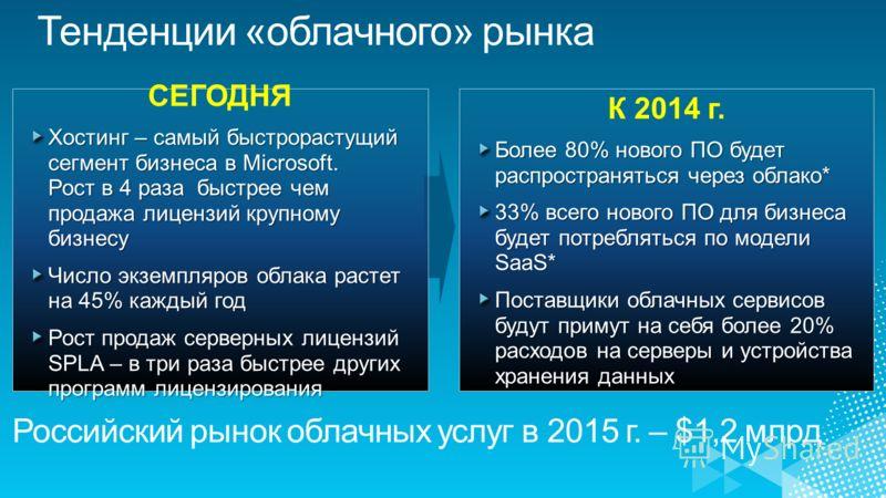 К 2014 г. Более 80% нового ПО будет распространяться через облако* 33% всего нового ПО для бизнеса будет потребляться по модели SaaS* Поставщики облачных сервисов будут примут на себя более 20% расходов на серверы и устройства хранения данных СЕГОДНЯ