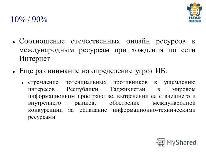 10% / 90% Соотношение отечественных онлайн ресурсов к международным ресурсам при хождения по сети Интернет Еще раз внимание на определение угроз ИБ: стремление потенциальных противников к ущемлению интересов Республики Таджикистан в мировом информаци