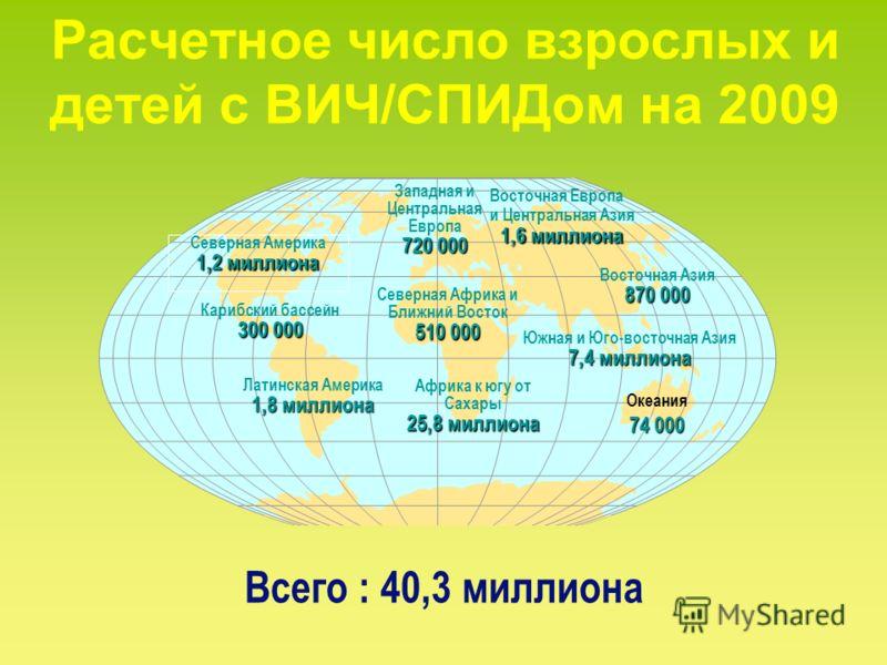 Всего : 40,3 миллиона Западная и Центральная Европа 720 000 Северная Африка и Ближний Восток 510 000 Африка к югу от Сахары 25,8 миллиона Восточная Европа и Центральная Азия 1,6 миллиона 1,6 миллиона 7,4 миллиона Южная и Юго-восточная Азия 7,4 миллио