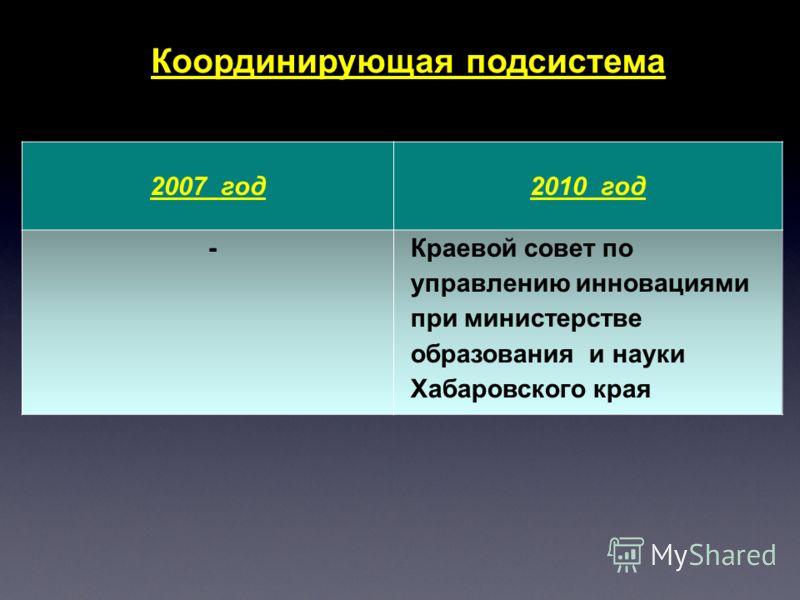 2007 год2010 год -Краевой совет по управлению инновациями при министерстве образования и науки Хабаровского края Координирующая подсистема