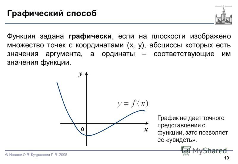 10 Иванов О.В. Кудряшова Л.В. 2005 Графический способ Функция задана графически, если на плоскости изображено множество точек с координатами (x, y), абсциссы которых есть значения аргумента, а ординаты – соответствующие им значения функции. 0 x y Гра