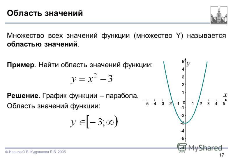 17 Иванов О.В. Кудряшова Л.В. 2005 Область значений Множество всех значений функции (множество Y) называется областью значений. Пример. Найти область значений функции: Решение. График функции – парабола. Область значений функции: